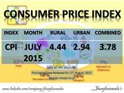 #India #CPI #consumerpriceindex #inflation #july2015 #Finance #JhunjhunwalasFinance