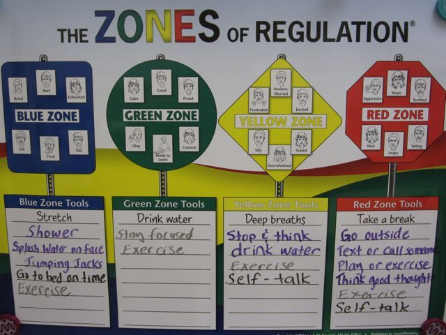 Social Thinking ® and Superflex ® Curriculum (www.socialthinking.com) Zones of Regulation ® (www.zonesofregulation.com) Our group activities use many of the ...