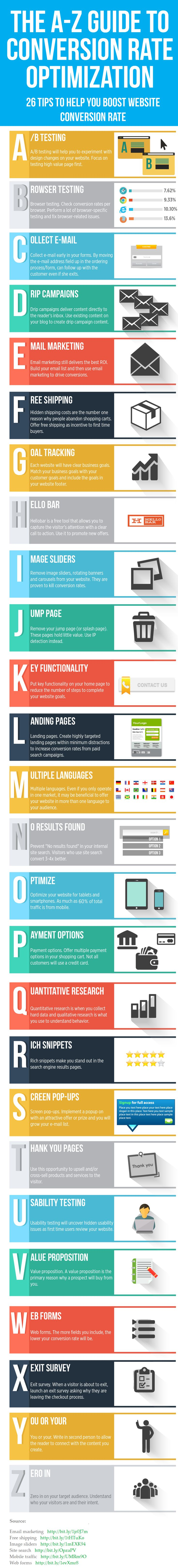 Infographic: A to Z guide to Conversion Rate Optimization:  This A to Z guide to Conversion Rate Optimization infographic provides you with 26 specific improvements that will help you improve user experience, conversion rate and your online sales.