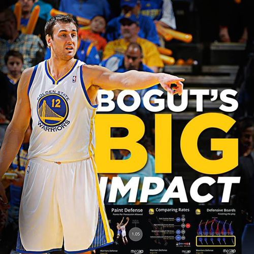 98 Best Images About Golden State Warriors 2013 Highlights