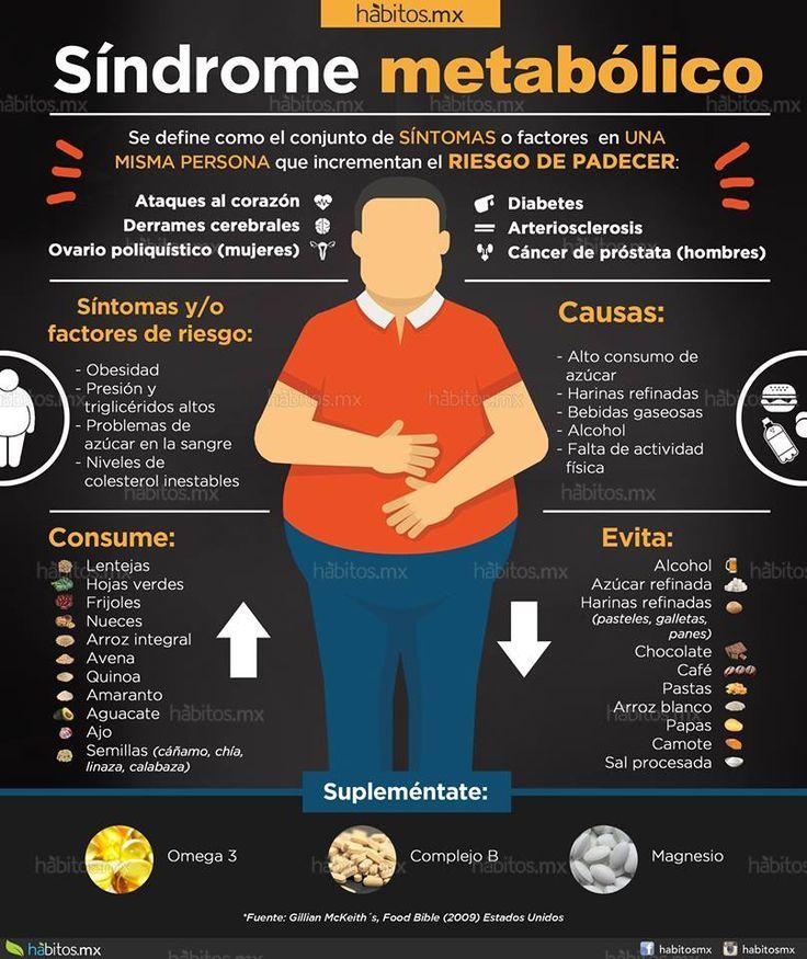 diferencia entre el síndrome metabólico y la diabetes