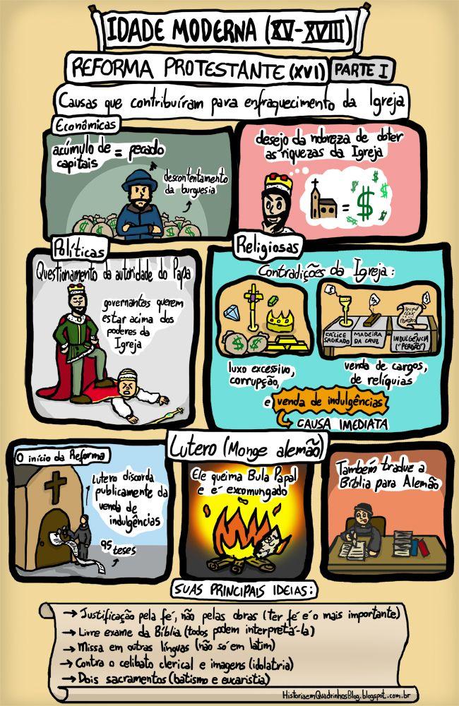 Reforma Protestante- história em quadrinhos