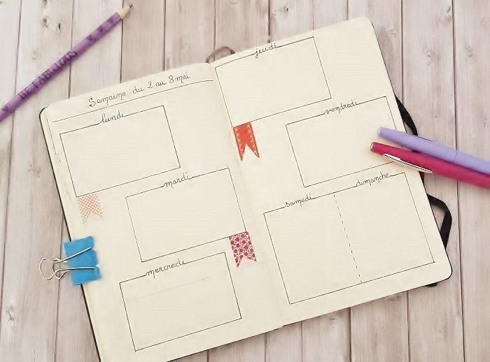 le bullet journal: ressources utiles, créations et inspirations