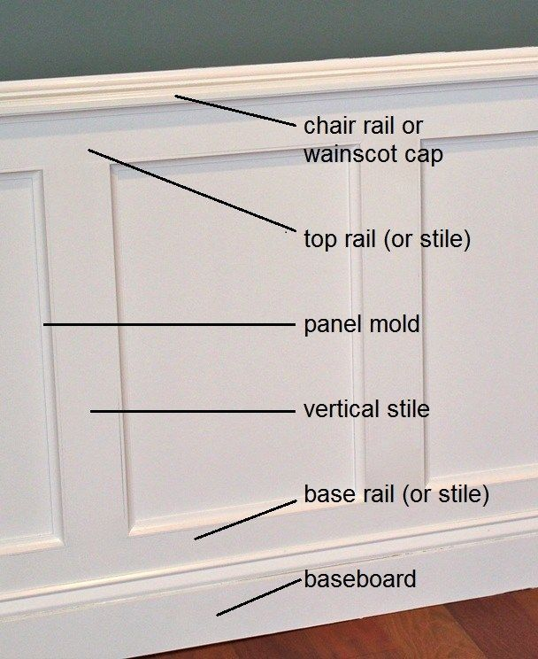 Today I was picking out our wainscoting and while my husband thought I was being really extra with my decision making process, I was completely overwhelmed. They say there is only three types of wainscoting (raised, flat panel, and beaded). Well, then what is the one we like? Photo source  Flat/Recessed Panel? no.. because …
