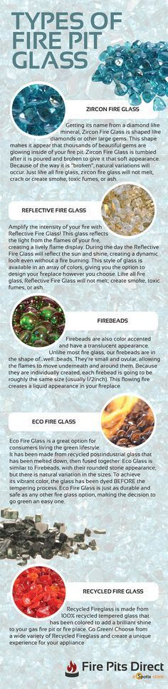 Gas Fire Pits and Gas Fireplaces are getting a modern makeover with the latest in fire pit media; fire glass! No matter the design of your patio or home, there is a color and style to match!