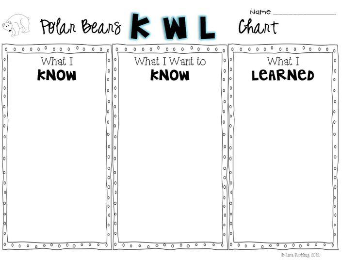 polar bear kwl chart