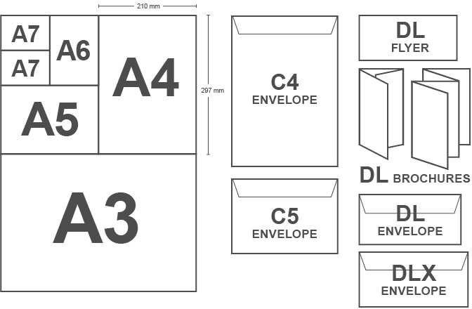PAPER AND ENVELOPE SIZES A handy quick-reference guide to