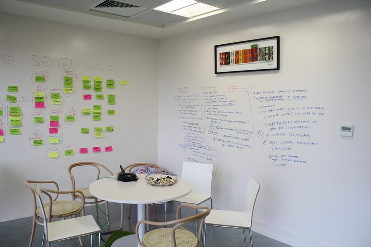 Whiteboard Paint Smart Wall Paint Helps To Create