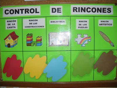 CONTROL RINCONES EN EL AULA - Buscar con Google