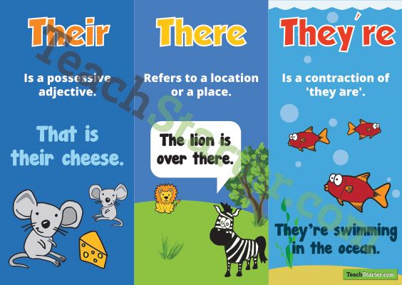 Their, There & They're Poster Teaching Resource