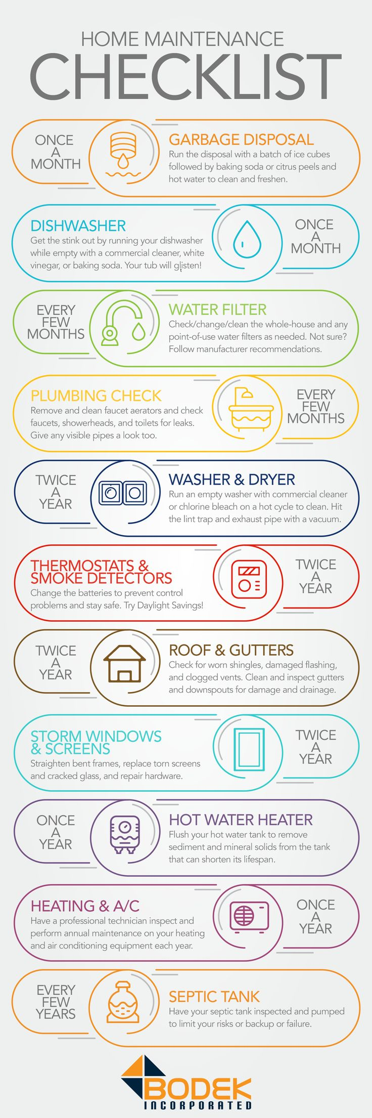 Your Quick Home Maintenance Checklist Of High Points That You Might Not  Remember (or Would Prefer Not To Think About... Weu0027re Looking At You Septic  Tank!)
