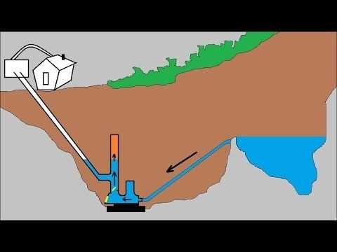 how to make a water pump without electricity