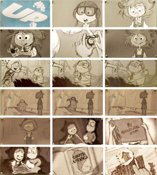 Pixar's Up- Film storyboard