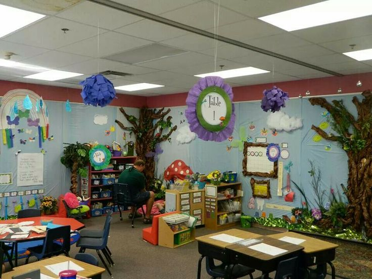 Classroom Decorating Forest Theme ~ Top ideas about classroom theme on pinterest