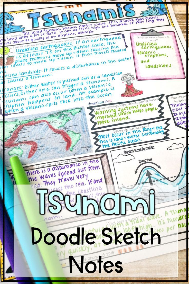 medium resolution of Tsunami Wild Weather Natural Disaster Sketch Note Activity   Tsunami