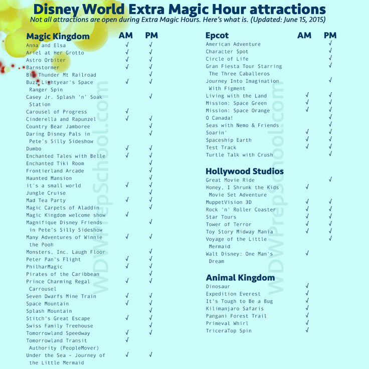 My thoughts on Extra Magic Hours – PREP044 | WDW Prep School