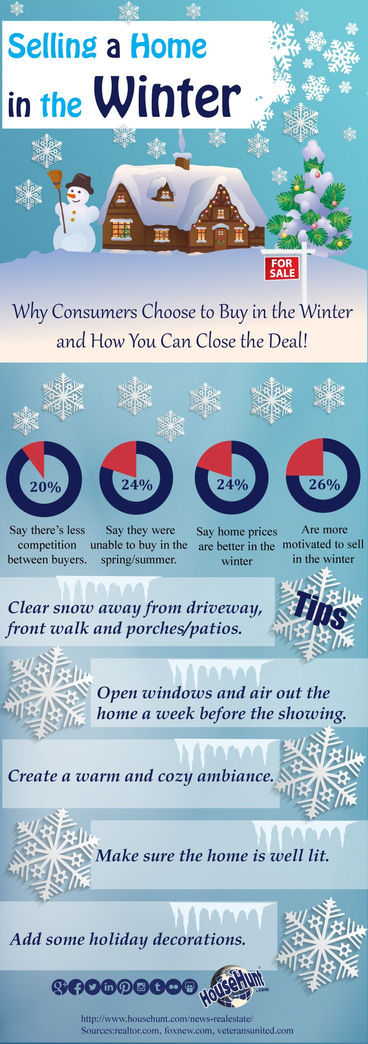"""How to sell a home in the Winter""! Selling a Home in the Winter [Infographic] #realestate #sellers #sellingahome"