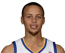 NBA Stats -Stephen Curry