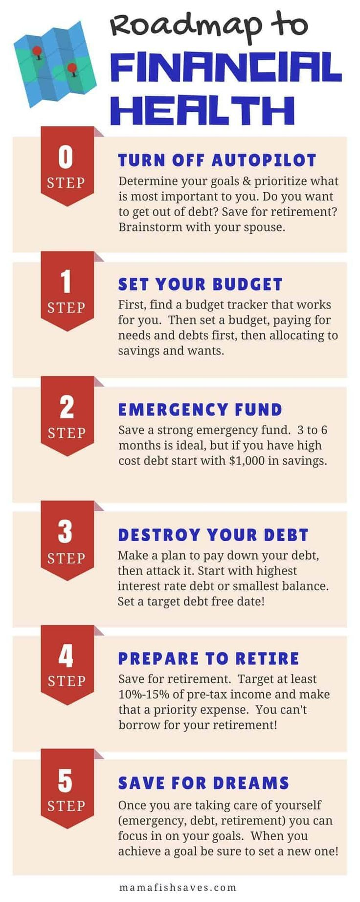 Follow The Roadmap To Financial Health Life Insurance Cost
