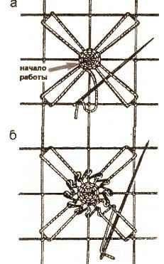 Схемы плетения. Рубчатый паучок.