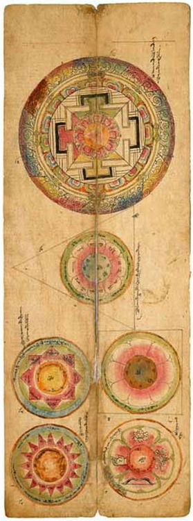 Six Mandalas, One in a Triangle and the R.H.S. One Larger, c. 1665, Central Tibet, Lhasa. Ink and pigments on paper. Collection of Thomas Isenberg. Object Dims: 6 ¼ X 17 inches. TC 383 No. 70 Rubin Museum of Art