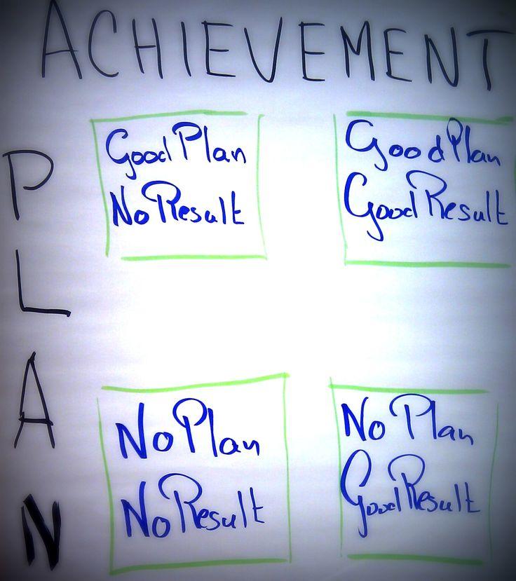 good plan-good result?