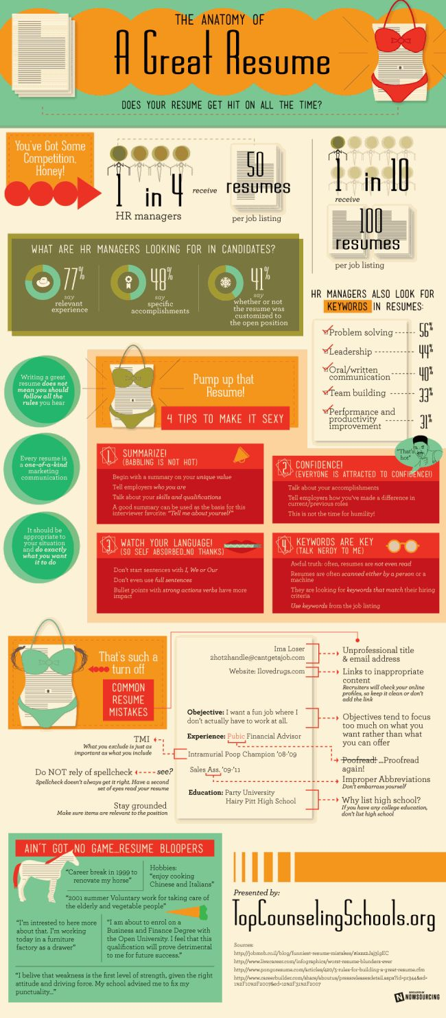 The Anatomy of a Great Resume #infographic