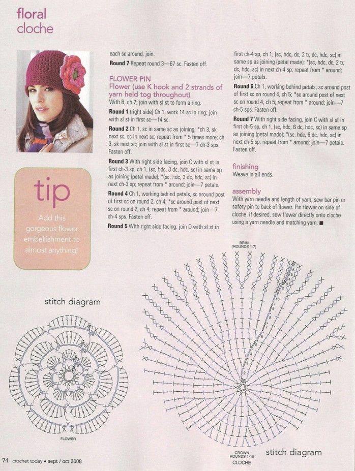 Mejores 24 imágenes de Gorros en Pinterest | Sombreros de ganchillo ...