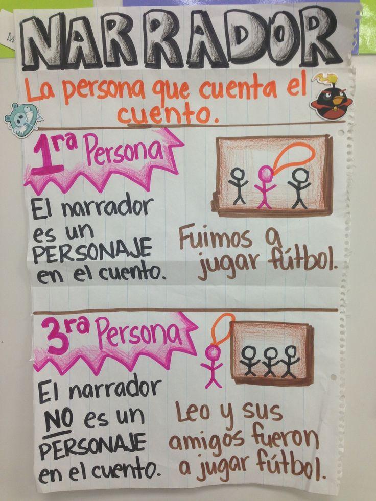 Tipos de narrador (punto de vista)/primera persona y tercera persona.