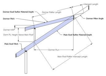 dormers on a low pitch roof   intersecting roof slope angle cutin dormer shed roof rafter calculator
