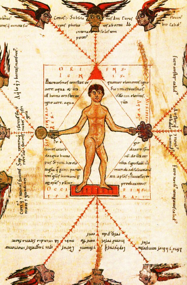 VIENTOS, ELEMENTOS, TEMPERAMENTOS. Manuscrito astronómico, miniatura. Baviera, siglo XII.