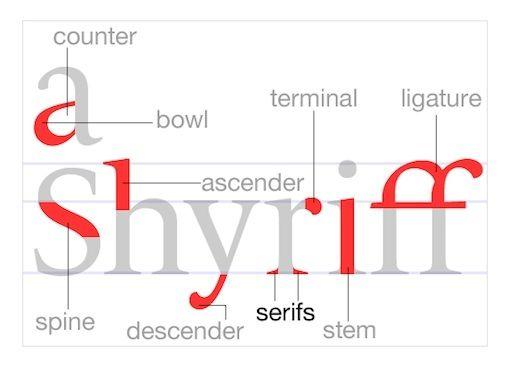 Что надо знать о тексте или основные правила эффективной типографики - SkillsUp - удобный каталог уроков по дизайну, компьютерной графике, уроки фотошопа, Photoshop lessons