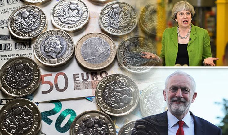 Pound to euro exchange rate: Sterling volatile after general election TV debate