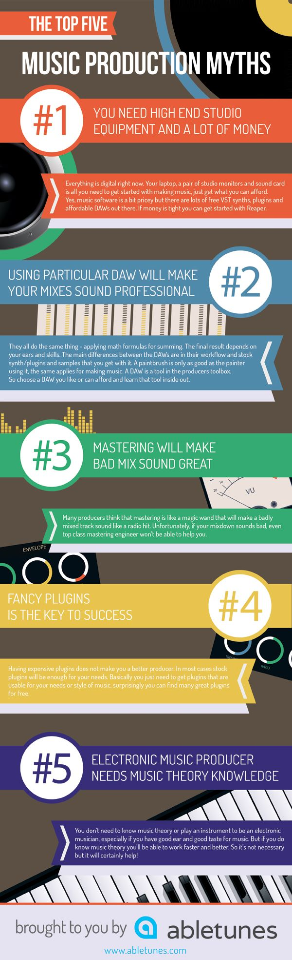 The Top Five Music Production Myths   #Infographic #MusicProduction #Myths