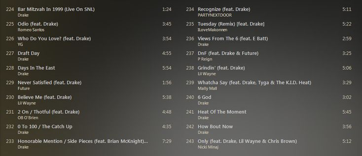 Drake Discography Thread (Unreleased, Demos, Compilations & Requests) « Kanye West Forum