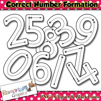 PNG numbers showing correct number formation - perfect for incorporating into resources for teaching younger children how to form numbers!