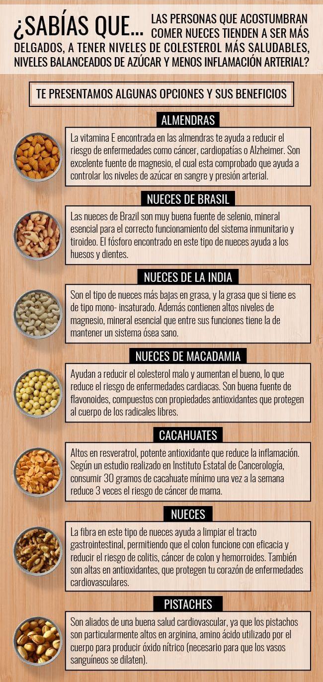 7 #Frutos secos que te regalan una #SALUD envidiable #tips