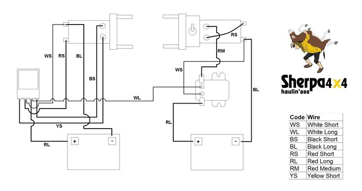 [DIAGRAM] International 4700 Wiring Diagram Electric FULL