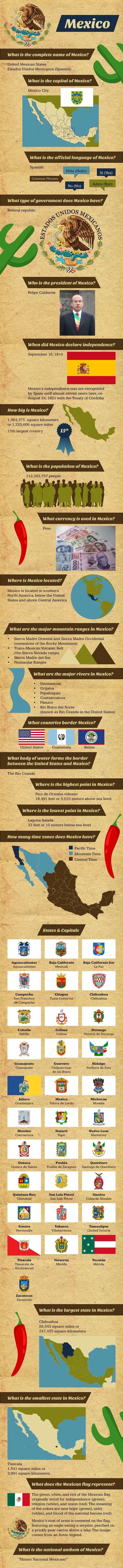 #Infographic of  #Mexico Fast Facts http://www.mapsofworld.com/pages/fast-facts/infographic-of-mexico-fast-facts/