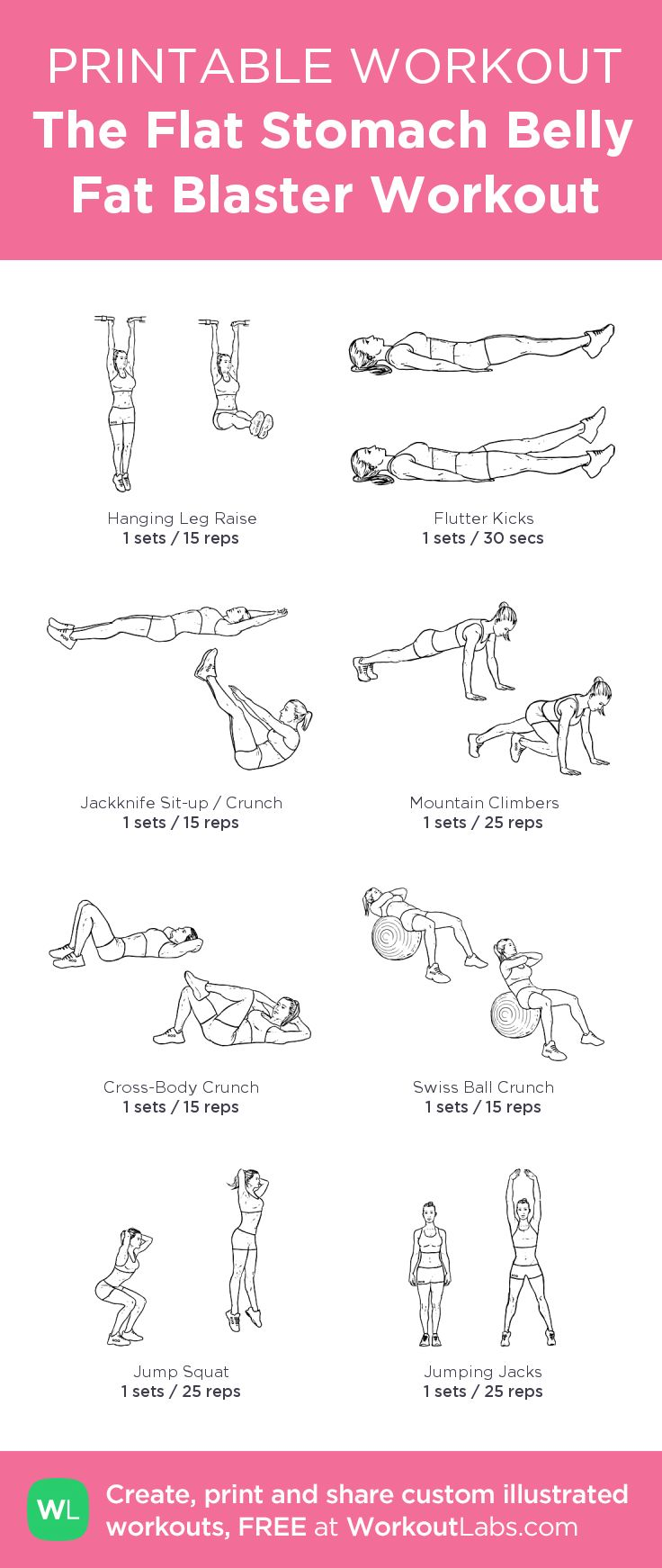The Flat Stomach Belly Fat Blaster Workout: my custom printable workout by @WorkoutLabs #workoutlabs #customworkout