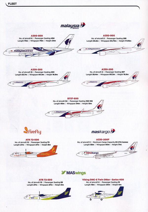 Malaysia Airlines   Fleet   2018   Aviation Memorabilia   Boeing 777