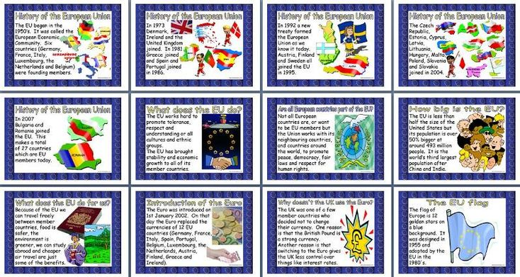 Geography KS2 Resources - The European Union European Union Posters - Set of 13 posters that explain the history and purpose of the EU including member countries, what the EU does for us, the Euro and the EU flag.