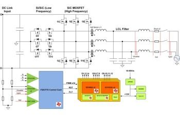 tida-01606 10kw 3-phase 3-level grid tie inverter reference design for  solar string inverter block diagram image