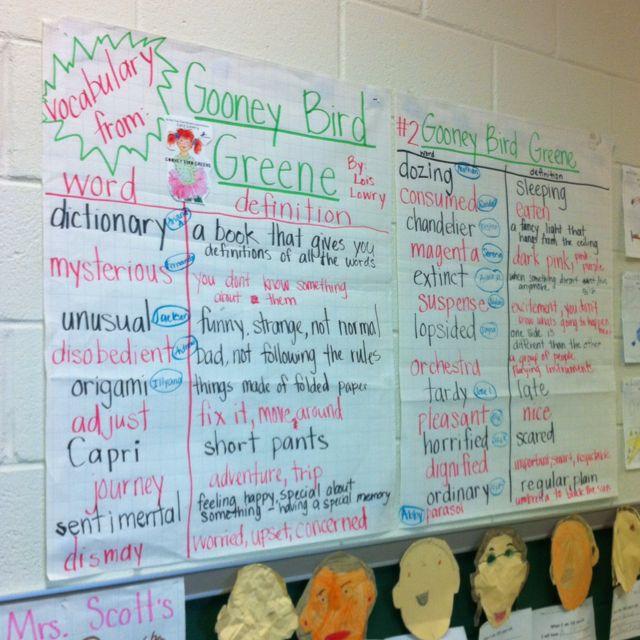 Vocabulary Words from Gooney Bird Greene (Read-Aloud) created by @Ali Scott - 1st Grade - mrsscottsscoop.blogspot.com