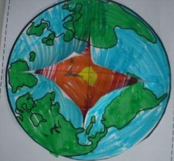 Πυθαγόρειο Νηπιαγωγείο: Γη- σεισμός - ηφαίστειο