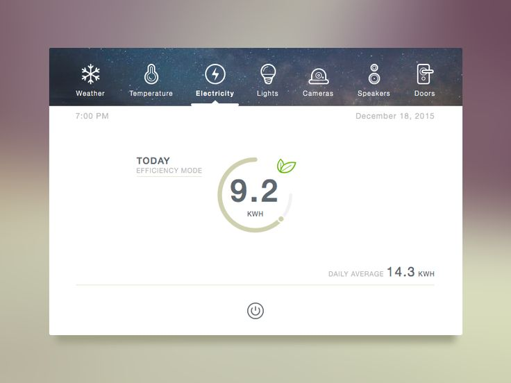 Home Monitor Dashboard