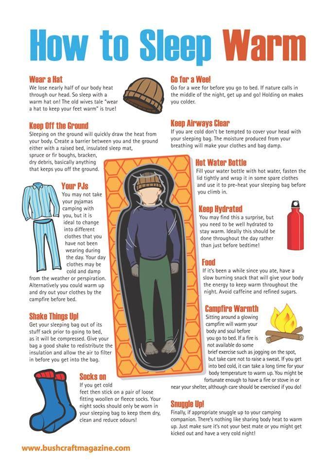 How to Sleep Warm – Infographic | Hiking The Trail