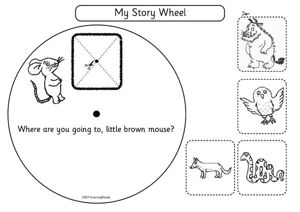 Here is a great way to help young children retell a familiar story. It's really a retake on the story map, yet this becomes an interactive visual aid to assist with retelling. Use when sharing a children's picture book that has a clear plot defined in parts by characters (like The Gruffalo, The Enormous Turnip, Monkey Puzzle), or by objects (such as Dear Santa, Don't Forget the Bacon, Going on A Bear Hunt). Draw or copy images of the characters/objects onto a circle in the correct order, as…