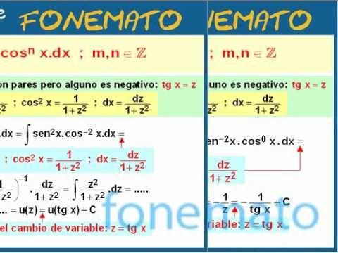 Primitivas de funciones racionales del seno y el coseno. Ejemplos. Videoclase 2/10. Más ejemplos en http://matematicasbachiller.com/videos/universidad/calculo-integral/01-calculo-de-primitivas