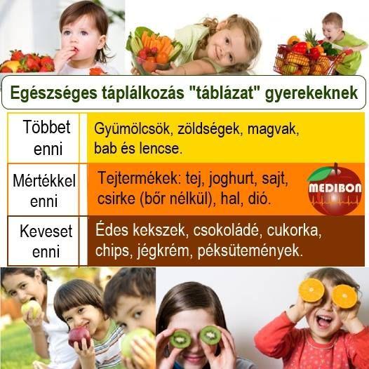 Egészséges táplálkozás gyerekeknek